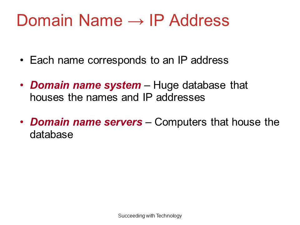Succeeding with Technology Domain Name → IP Address Each name corresponds to an IP address Domain name system – Huge database that houses the names and IP addresses Domain name servers – Computers that house the database