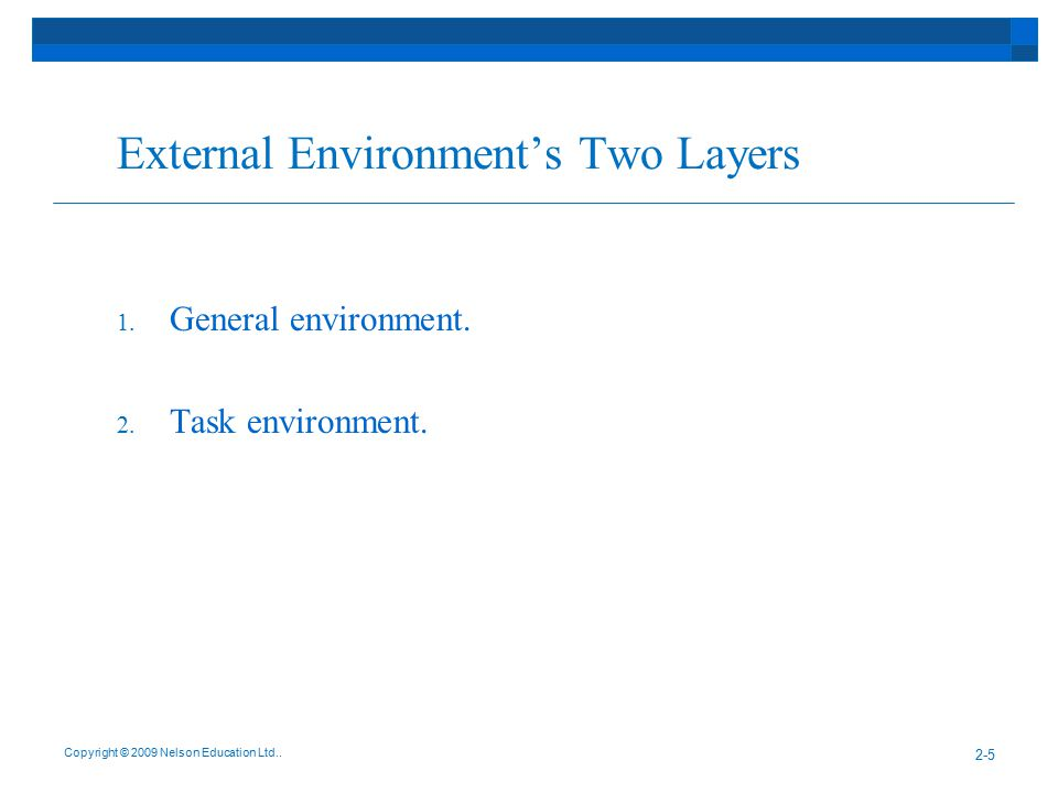 Ex. 2.1 Location of the Organization's General, Task, and Internal Environments