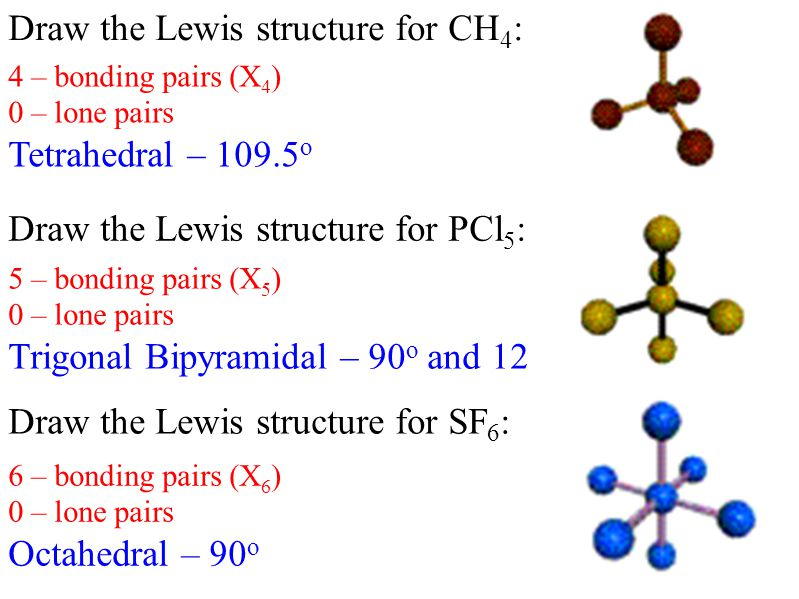 Draw the Lewis structure for CH 4 : Draw the Lewis structure for PCl 5 : Draw the Lewis structure for SF 6 : 4 – bonding pairs (X 4 ) 0 – lone pairs Tetrahedral – o 5 – bonding pairs (X 5 ) 0 – lone pairs Trigonal Bipyramidal – 90 o and 120 o 6 – bonding pairs (X 6 ) 0 – lone pairs Octahedral – 90 o