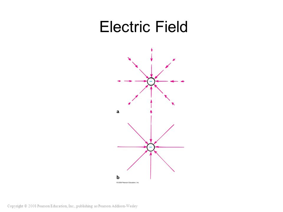 Copyright © 2008 Pearson Education, Inc., publishing as Pearson Addison-Wesley Electric Field