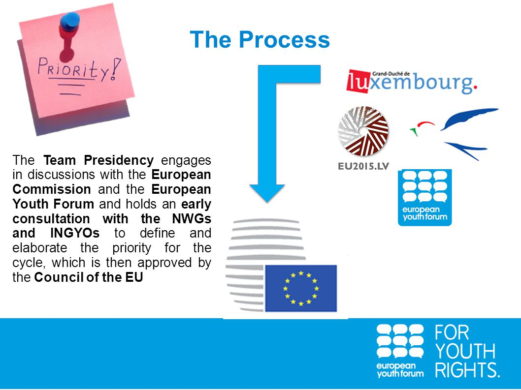 The Process The Team Presidency engages in discussions with the European Commission and the European Youth Forum and holds an early consultation with the NWGs and INGYOs to define and elaborate the priority for the cycle, which is then approved by the Council of the EU