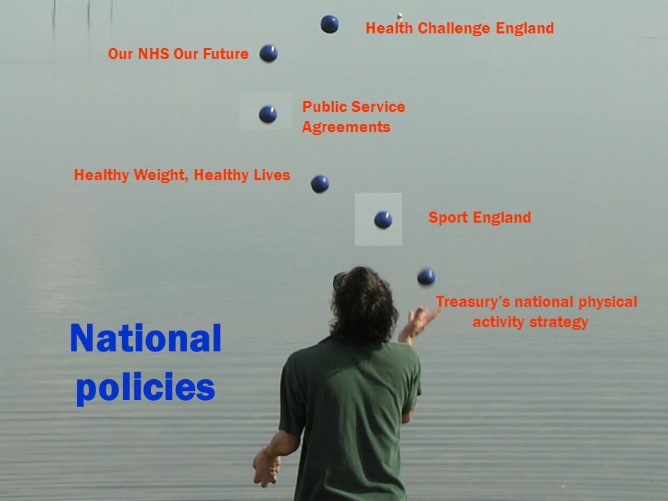 Aquatics and health National policies Sport England Health Challenge England Our NHS Our Future Healthy Weight, Healthy Lives Public Service Agreements Treasury's national physical activity strategy