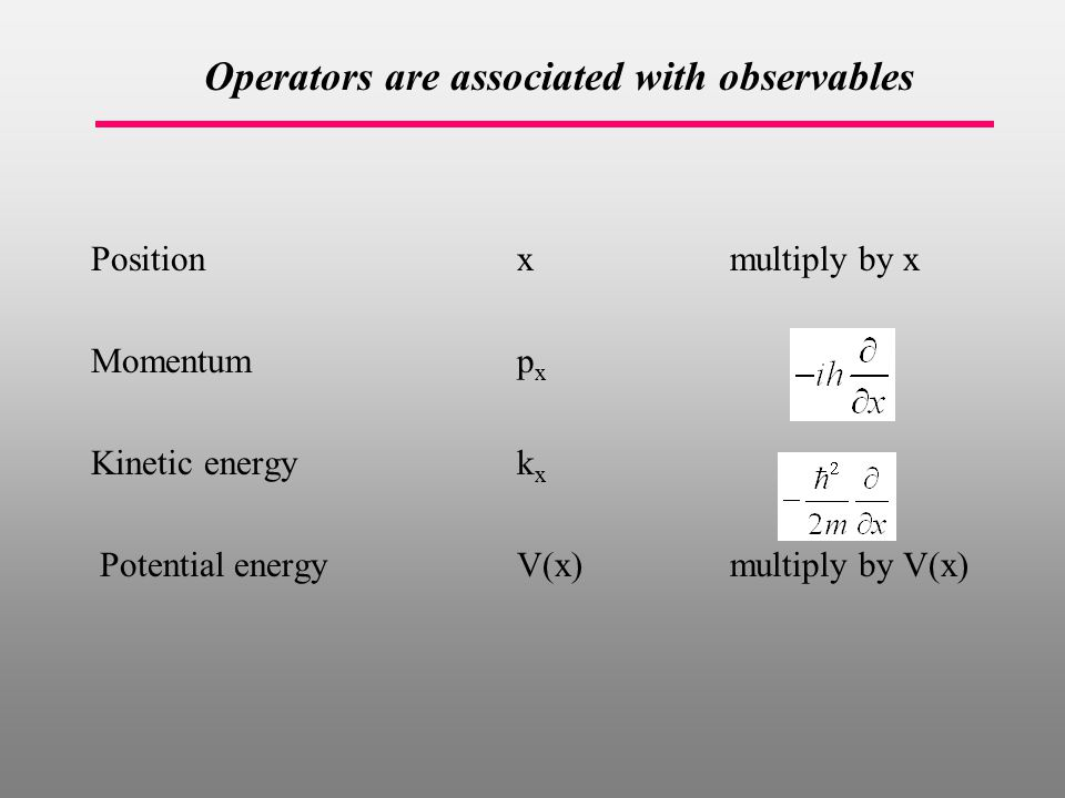 Position xmultiply by x Momentump x Kinetic energyk x Potential energyV(x)multiply by V(x) Operators are associated with observables