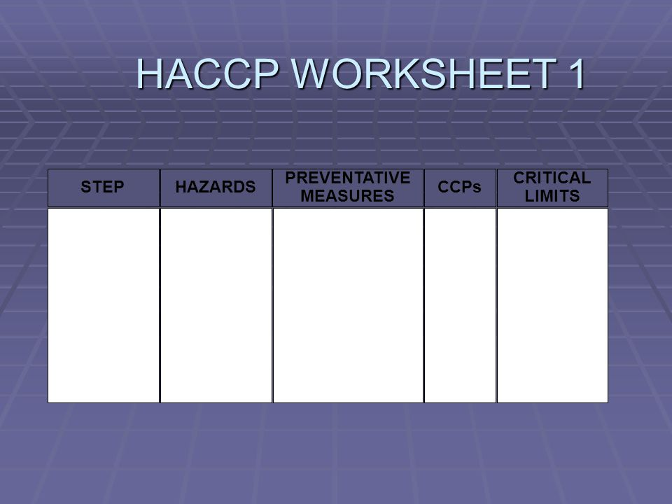 WHO FOOD COURSE SAFE FOOD PRODUCTION: HACCP HACCP and food ...