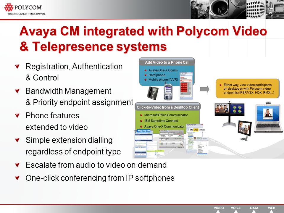 Avaya CM integrated with Polycom Video & Telepresence systems Registration, Authentication & Control Bandwidth Management & Priority endpoint assignment Phone features extended to video Simple extension dialling regardless of endpoint type Escalate from audio to video on demand One-click conferencing from IP softphones