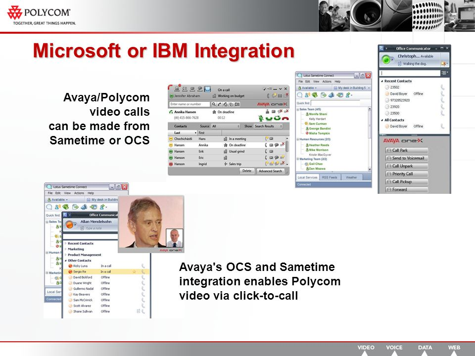 Microsoft or IBM Integration Avaya/Polycom video calls can be made from Sametime or OCS Avaya s OCS and Sametime integration enables Polycom video via click-to-call