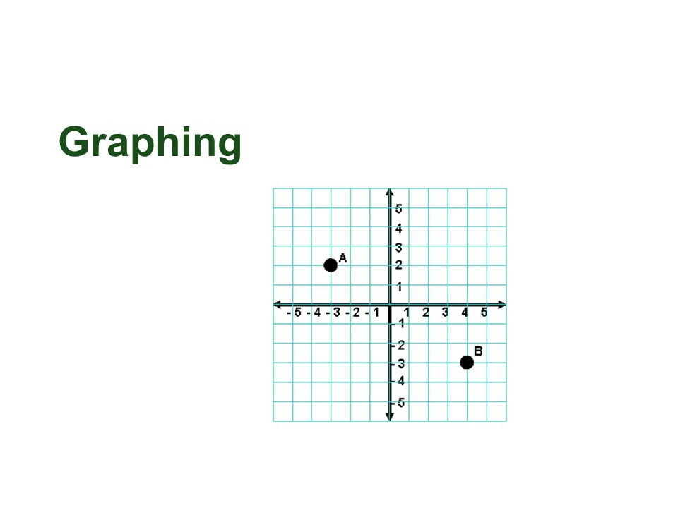 Graphing The graph paper we traditionally use to graph is – 1 4 Graph Paper Template