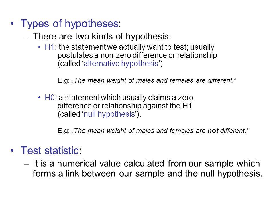 Statistics Hypothesis?