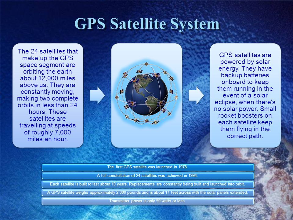 GPS Satellite System The 24 satellites that make up the GPS space segment are orbiting the earth about 12,000 miles above us.
