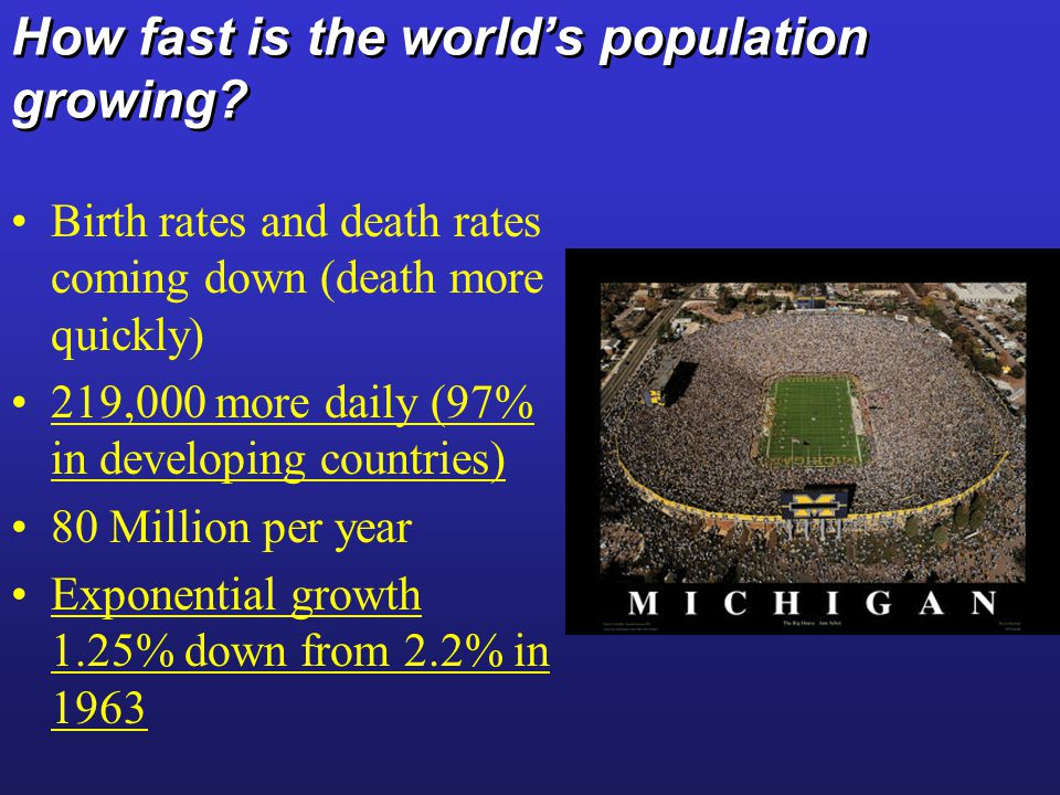How fast is the world's population growing.