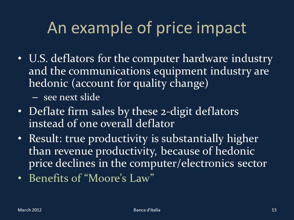 An example of price impact U.S.
