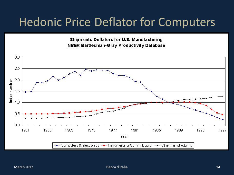 Hedonic Price Deflator for Computers March 2012Banca d Italia14