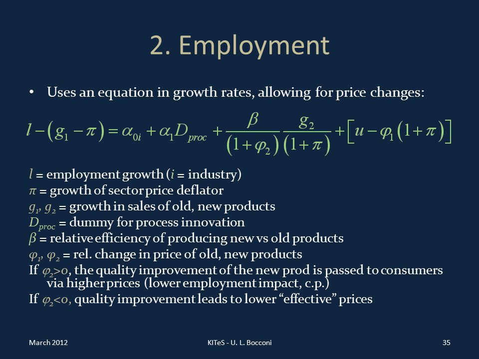 2. Employment March 2012KITeS - U. L.
