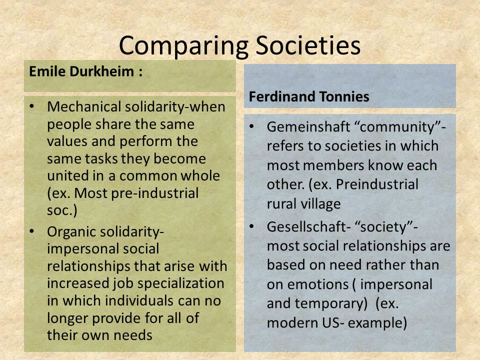 Comparing Societies Emile Durkheim : Mechanical solidarity-when people share the same values and perform the same tasks they become united in a common whole (ex.
