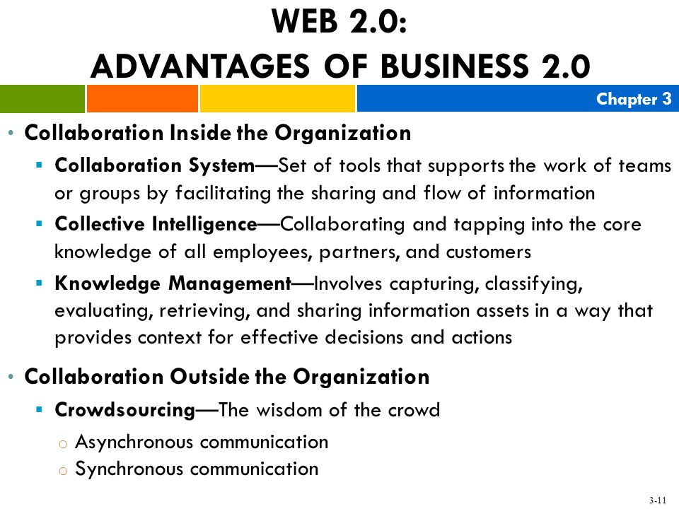 Chapter 3 3-11 WEB 2.0: ADVANTAGES OF BUSINESS 2.0 Collaboration Inside the Organization  Collaboration System—Set of tools that supports the work of