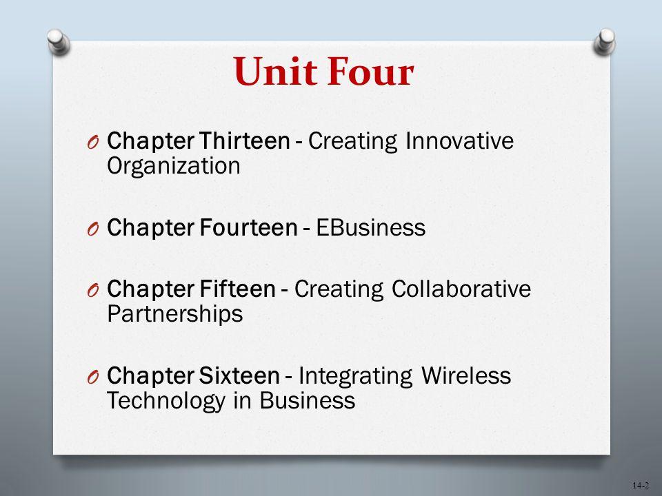 14-2 Unit Four O Chapter Thirteen - Creating Innovative Organization O Chapter Fourteen - EBusiness O Chapter Fifteen - Creating Collaborative Partner