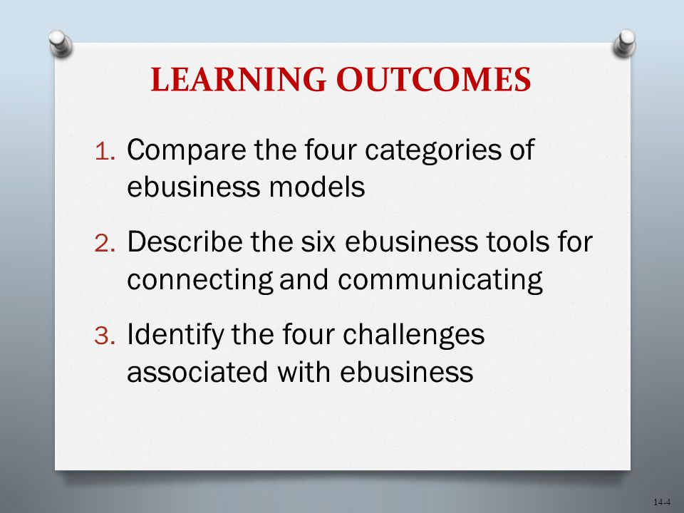 14-4 LEARNING OUTCOMES 1. Compare the four categories of ebusiness models 2. Describe the six ebusiness tools for connecting and communicating 3. Iden