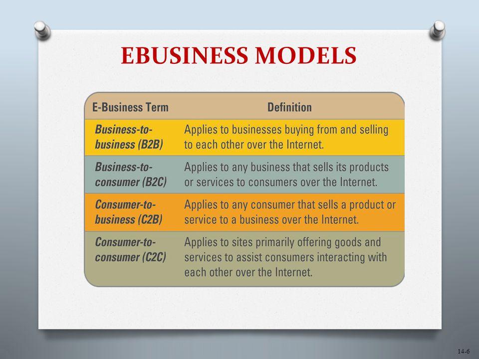 14-6 EBUSINESS MODELS