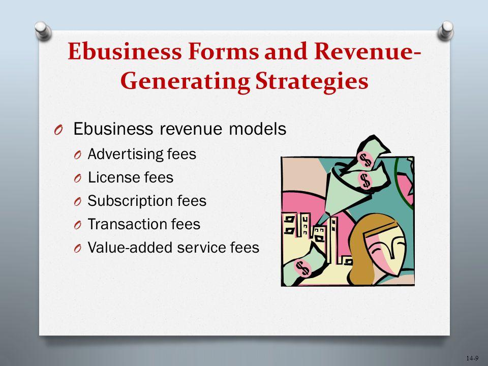 14-9 Ebusiness Forms and Revenue- Generating Strategies O Ebusiness revenue models O Advertising fees O License fees O Subscription fees O Transaction