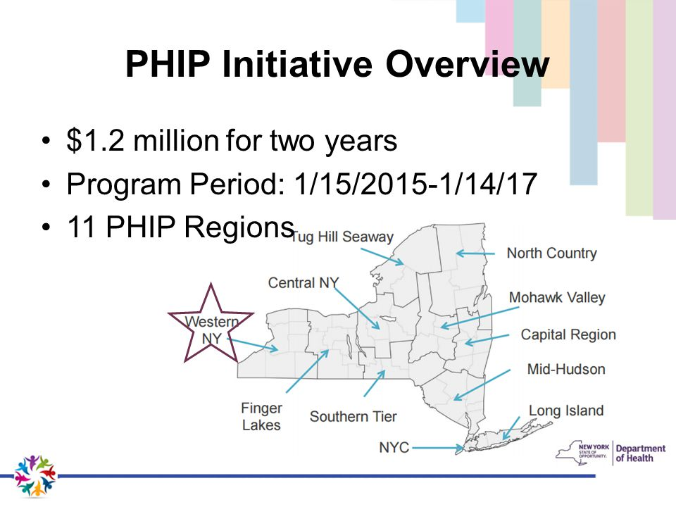 PHIP Initiative Overview $1.2 million for two years Program Period: 1/15/2015-1/14/17 11 PHIP Regions