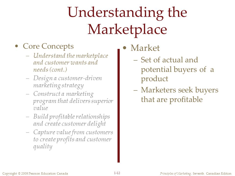 Copyright © 2008 Pearson Education CanadaPrinciples of Marketing, Seventh Canadian Edition 1-12 Understanding the Marketplace Market –Set of actual and potential buyers of a product –Marketers seek buyers that are profitable Core Concepts –Understand the marketplace and customer wants and needs (cont.) –Design a customer-driven marketing strategy –Construct a marketing program that delivers superior value –Build profitable relationships and create customer delight –Capture value from customers to create profits and customer quality