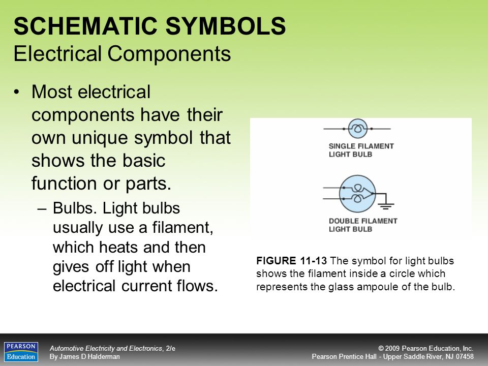 Outstanding Electrical Components Symbol Image Collection
