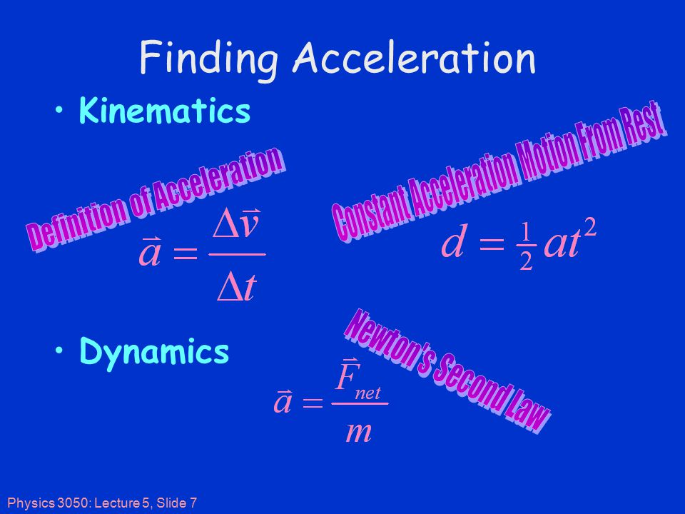Physics 3050: Lecture 5, Slide 7 Finding Acceleration Kinematics Dynamics