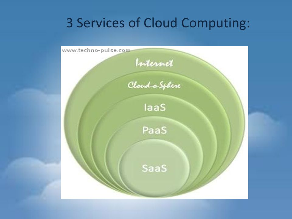 3 Services of Cloud Computing: