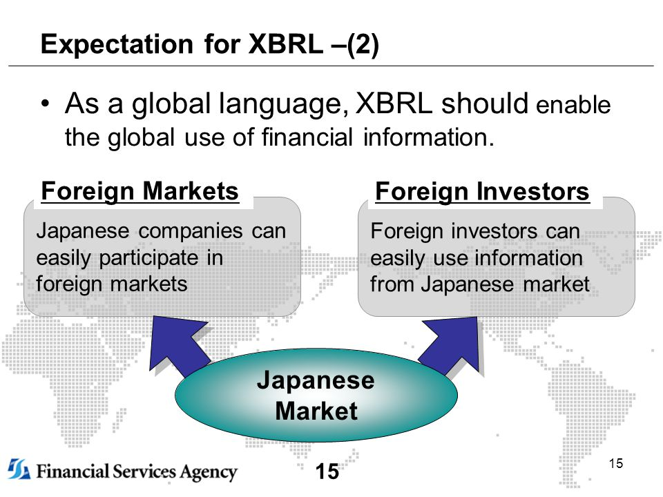 15 Expectation for XBRL –(2) As a global language, XBRL should enable the global use of financial information.