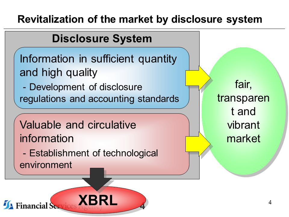 4 4 Disclosure System Revitalization of the market by disclosure system Information in sufficient quantity and high quality - Development of disclosure regulations and accounting standards Valuable and circulative information - Establishment of technological environment fair, transparen t and vibrant market XBRL