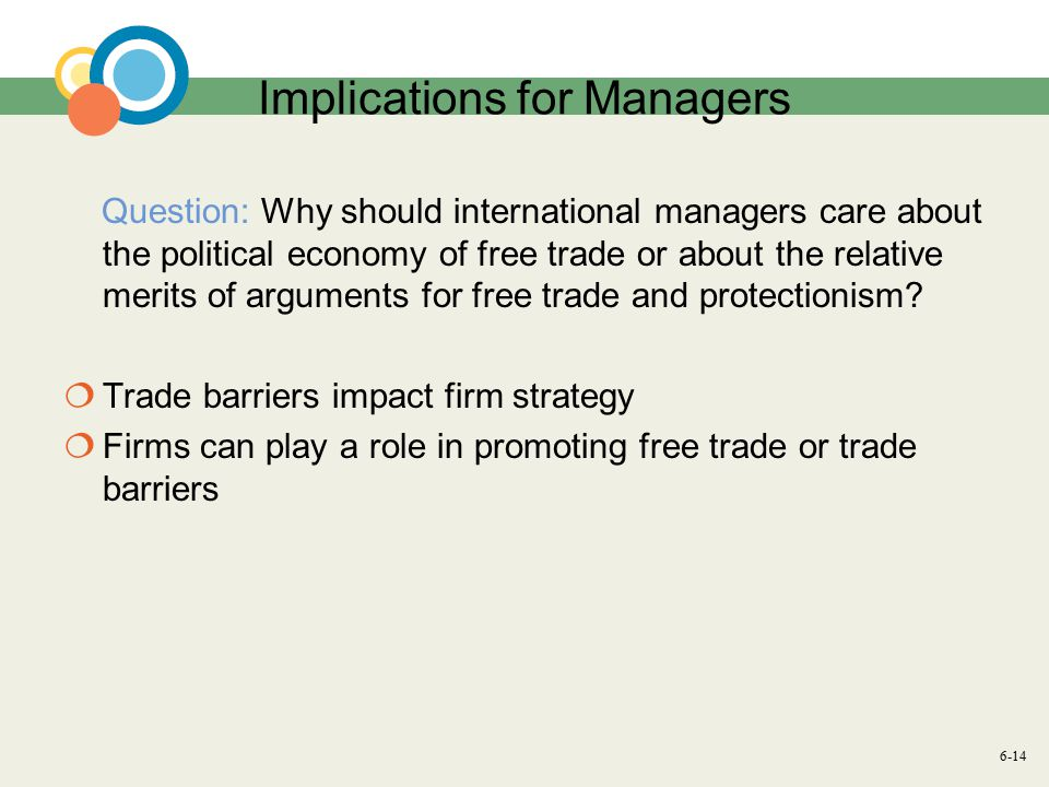 6-14 Implications for Managers Question: Why should international managers care about the political economy of free trade or about the relative merits of arguments for free trade and protectionism.