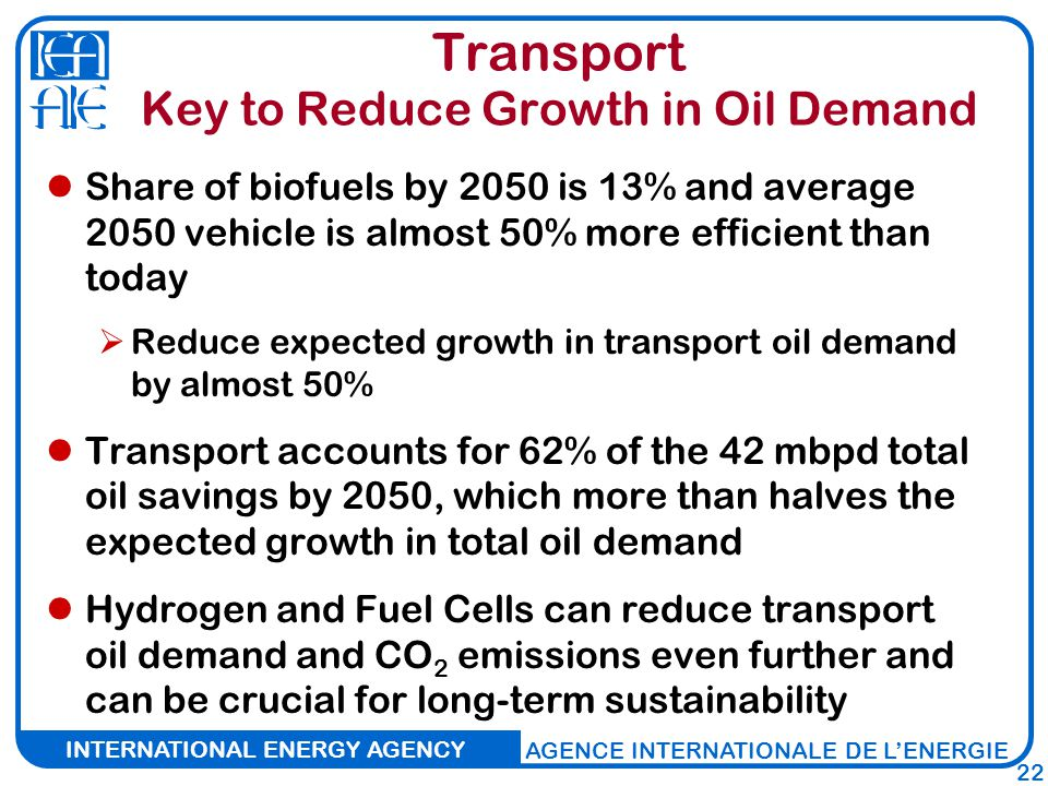 INTERNATIONAL ENERGY AGENCY AGENCE INTERNATIONALE DE L'ENERGIE 22 Transport Key to Reduce Growth in Oil Demand Share of biofuels by 2050 is 13% and average 2050 vehicle is almost 50% more efficient than today  Reduce expected growth in transport oil demand by almost 50% Transport accounts for 62% of the 42 mbpd total oil savings by 2050, which more than halves the expected growth in total oil demand Hydrogen and Fuel Cells can reduce transport oil demand and CO 2 emissions even further and can be crucial for long-term sustainability