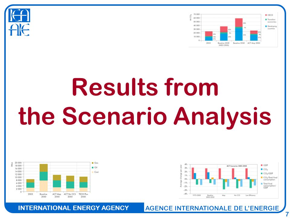 INTERNATIONAL ENERGY AGENCY AGENCE INTERNATIONALE DE L'ENERGIE 7 Results from the Scenario Analysis