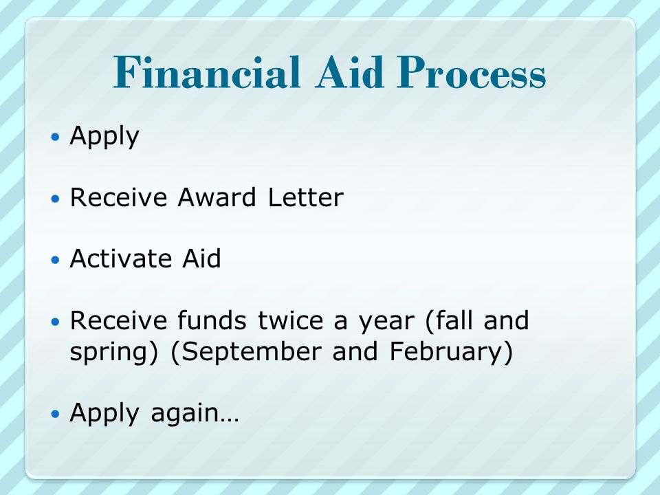 Financial Aid Process Apply Receive Award Letter Activate Aid Receive funds twice a year (fall and spring) (September and February) Apply again…