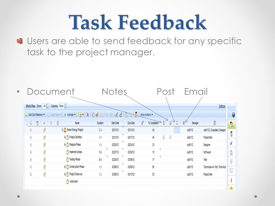 Task Feedback Users are able to send feedback for any specific task to the project manager.