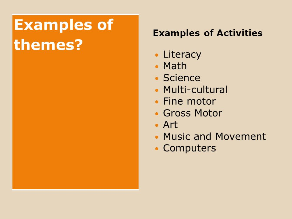 Examples of Activities Examples of themes.