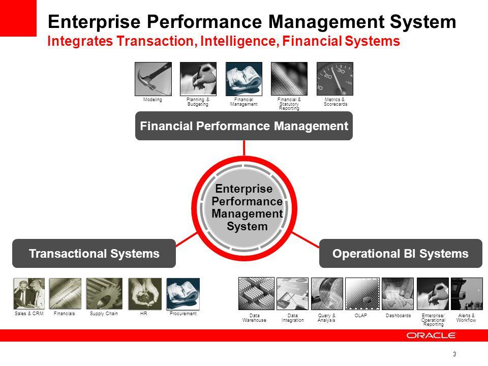 enterprise financial management system