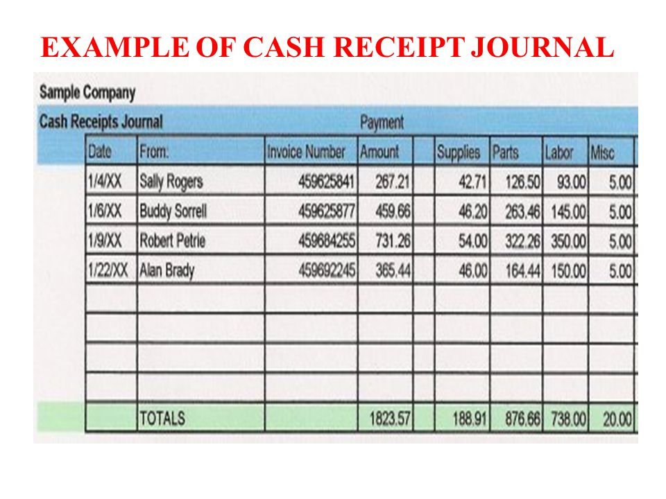 6 EXAMPLE OF CASH RECEIPT JOURNAL