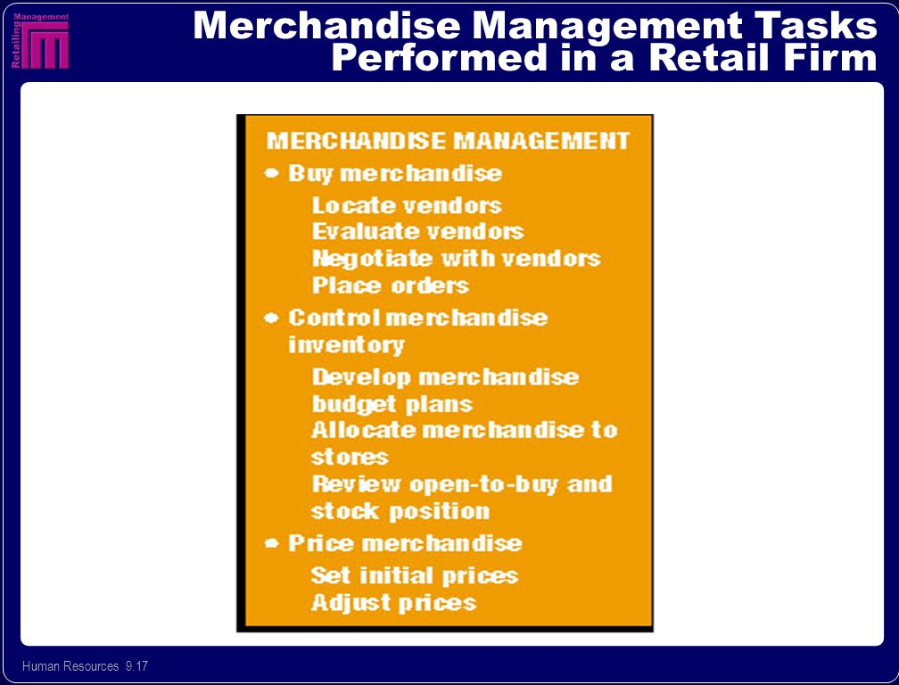 Human Resources 9.17 Merchandise Management Tasks Performed in a Retail Firm