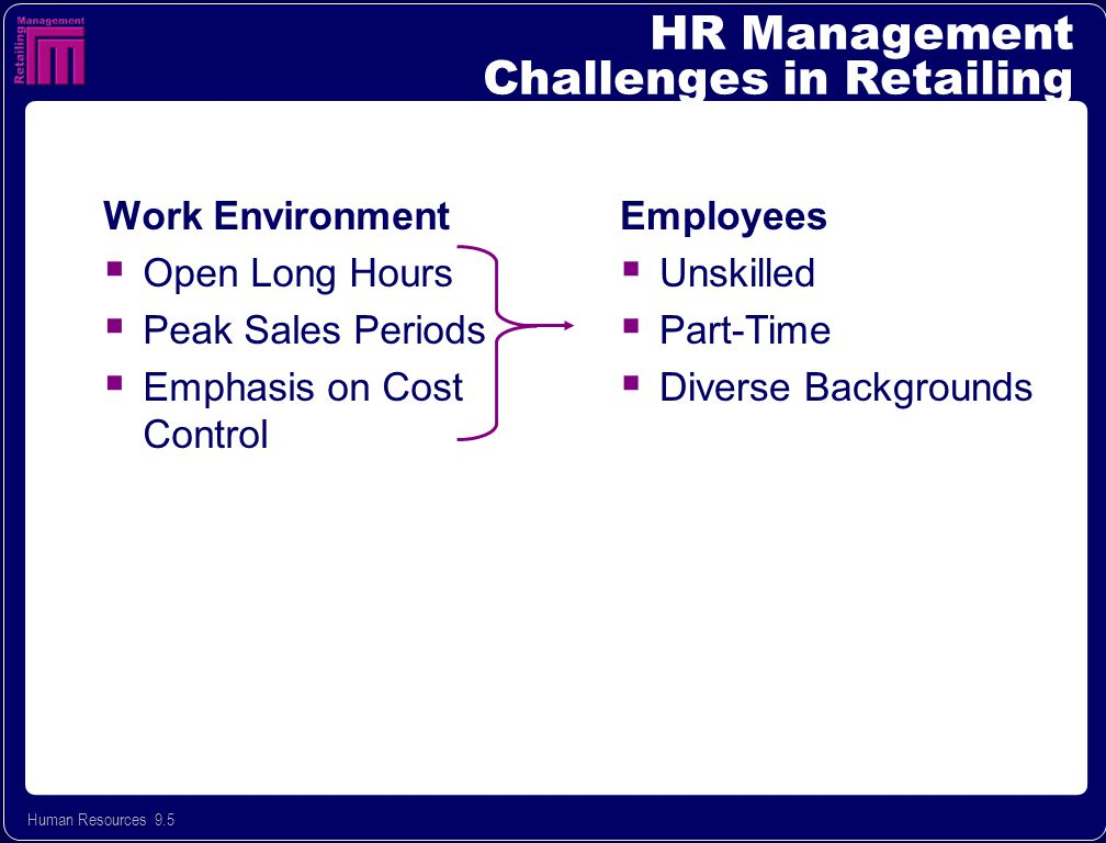 Human Resources 9.5 HR Management Challenges in Retailing Work Environment  Open Long Hours  Peak Sales Periods  Emphasis on Cost Control Employees  Unskilled  Part-Time  Diverse Backgrounds
