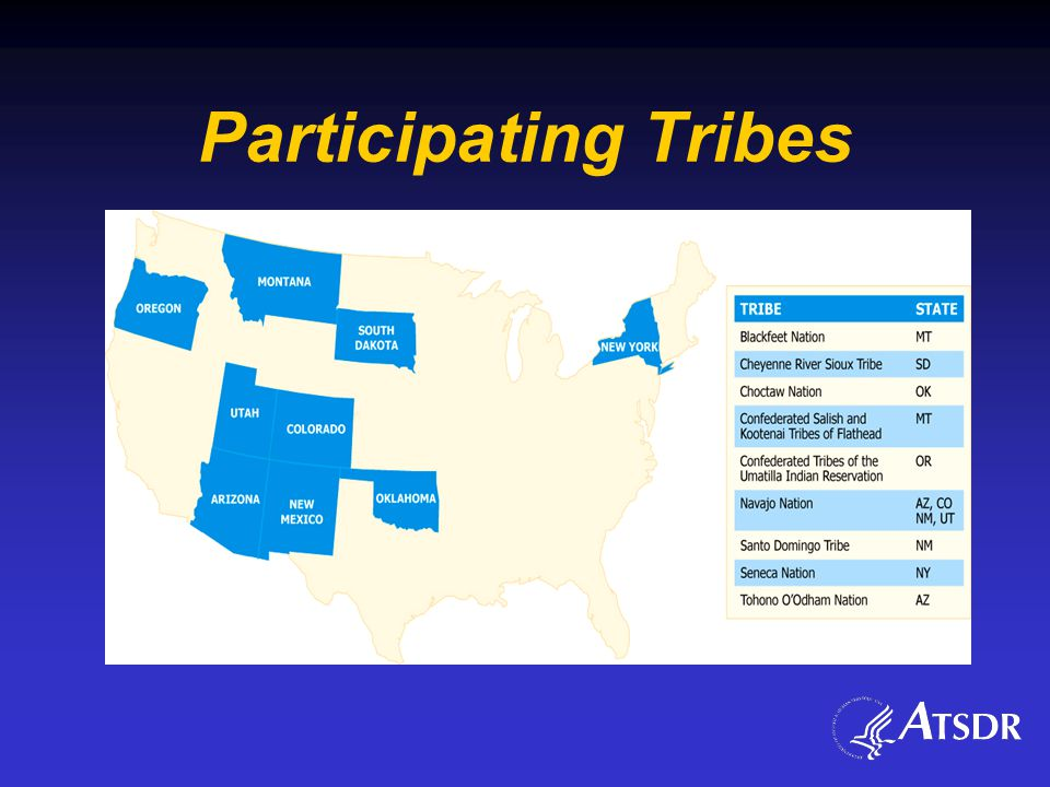 Participating Tribes