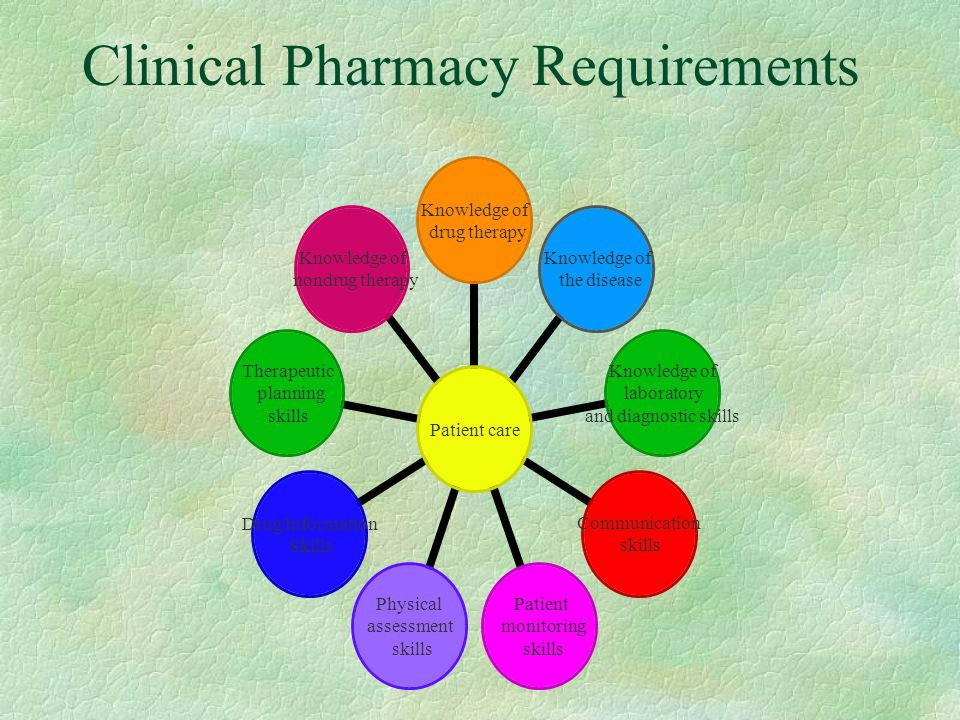What grades must you recieve to become a clinical pharmacist?