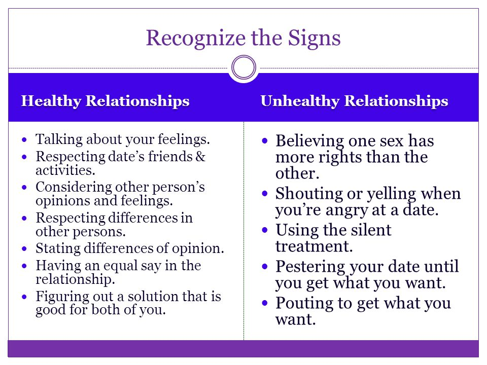 Healthy Relationships Worksheet Rringband – Healthy Relationships Worksheet