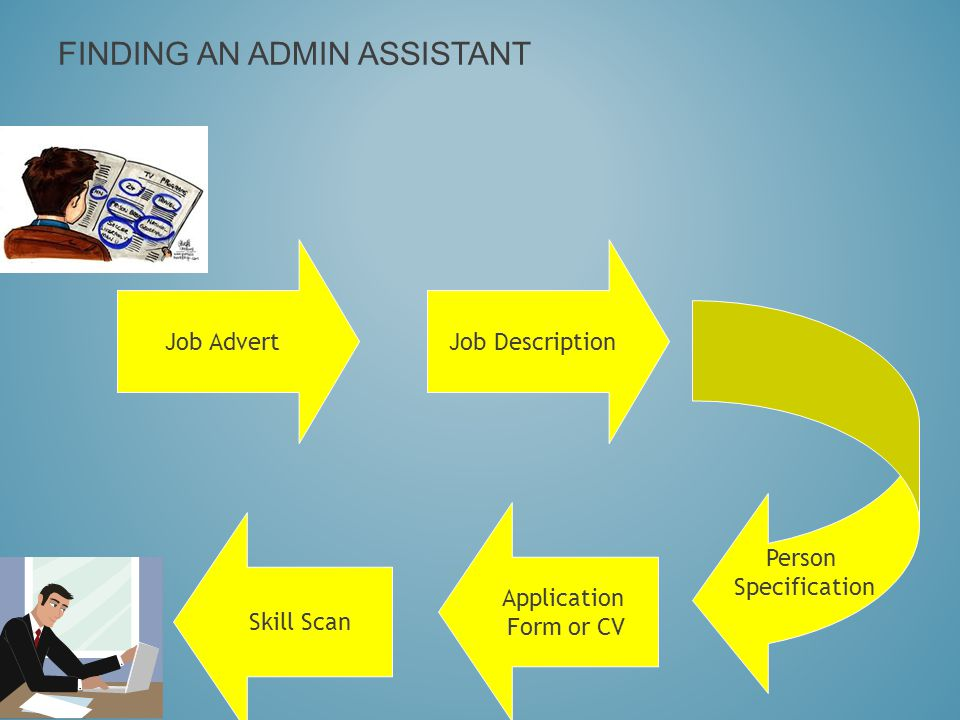 FINDING AN ADMIN ASSISTANT Job AdvertJob Description Person Specification Skill Scan Application Form or CV