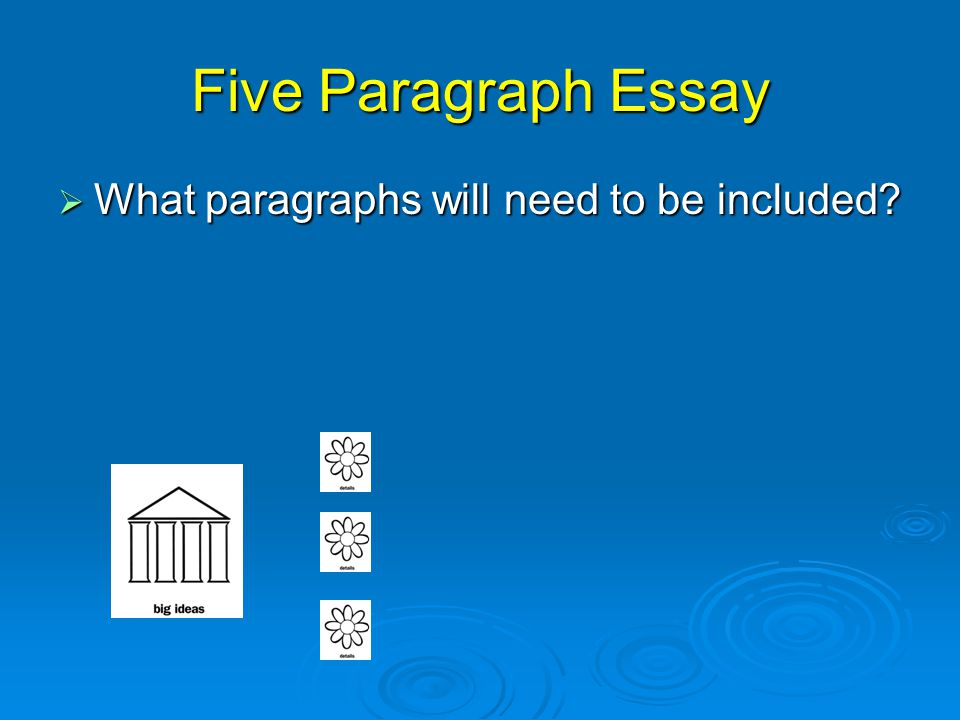 Five Paragraph Essay  What paragraphs will need to be included