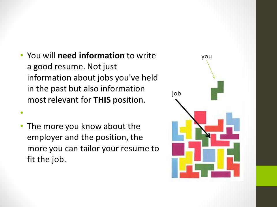 Volunteer Post Job Employers Resume