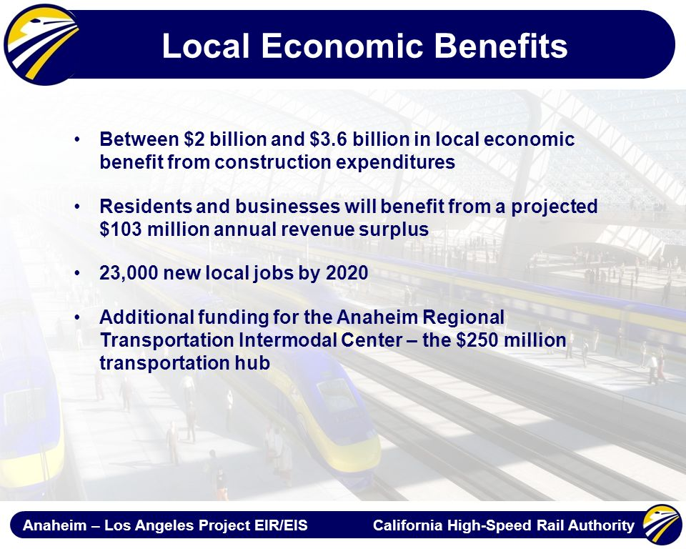 Anaheim – Los Angeles Project EIR/EIS California High-Speed Rail Authority Local Economic Benefits Between $2 billion and $3.6 billion in local economic benefit from construction expenditures Residents and businesses will benefit from a projected $103 million annual revenue surplus 23,000 new local jobs by 2020 Additional funding for the Anaheim Regional Transportation Intermodal Center – the $250 million transportation hub