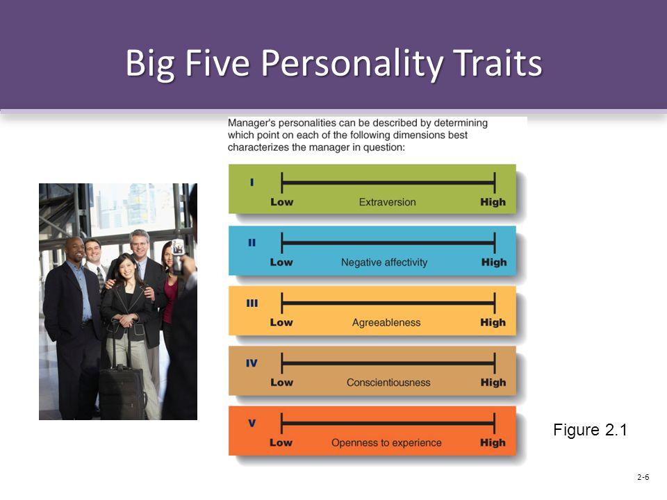Big Five Personality Traits Figure 2.1 2-6