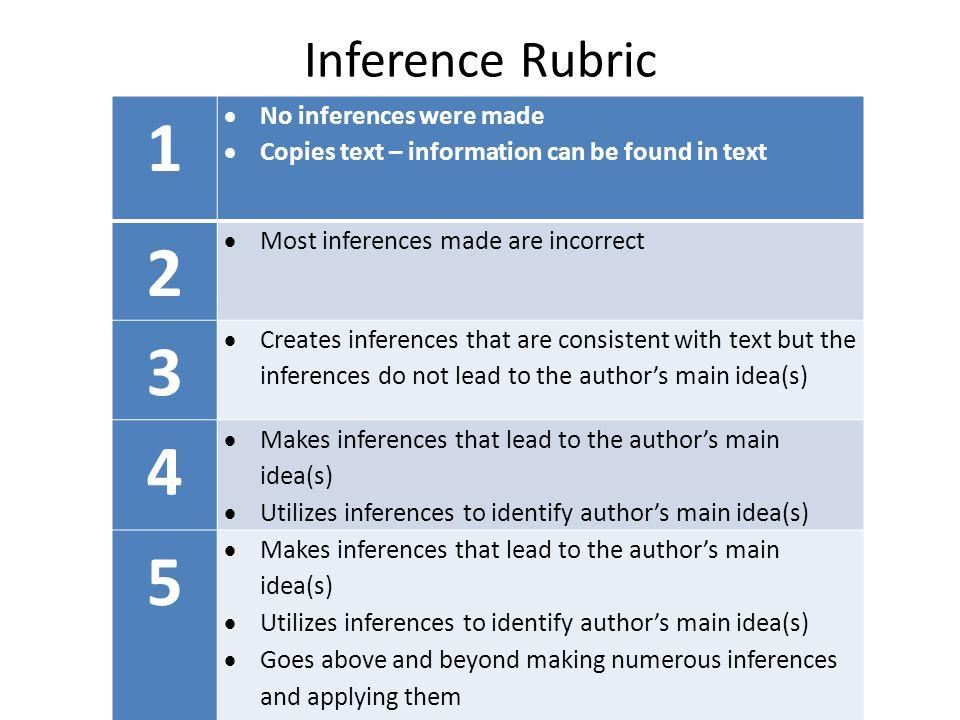 reading rubric   ELA rubrics   Pinterest   Inference, Math writing ...