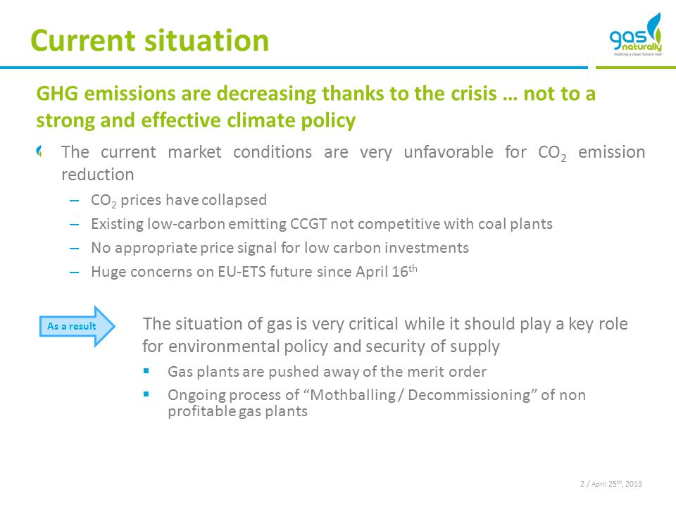 GHG emissions are decreasing thanks to the crisis … not to a strong and effective climate policy The current market conditions are very unfavorable for CO 2 emission reduction – CO 2 prices have collapsed – Existing low-carbon emitting CCGT not competitive with coal plants – No appropriate price signal for low carbon investments – Huge concerns on EU-ETS future since April 16 th The situation of gas is very critical while it should play a key role for environmental policy and security of supply  Gas plants are pushed away of the merit order  Ongoing process of Mothballing / Decommissioning of non profitable gas plants Current situation 2 / April 25 th, 2013 As a result